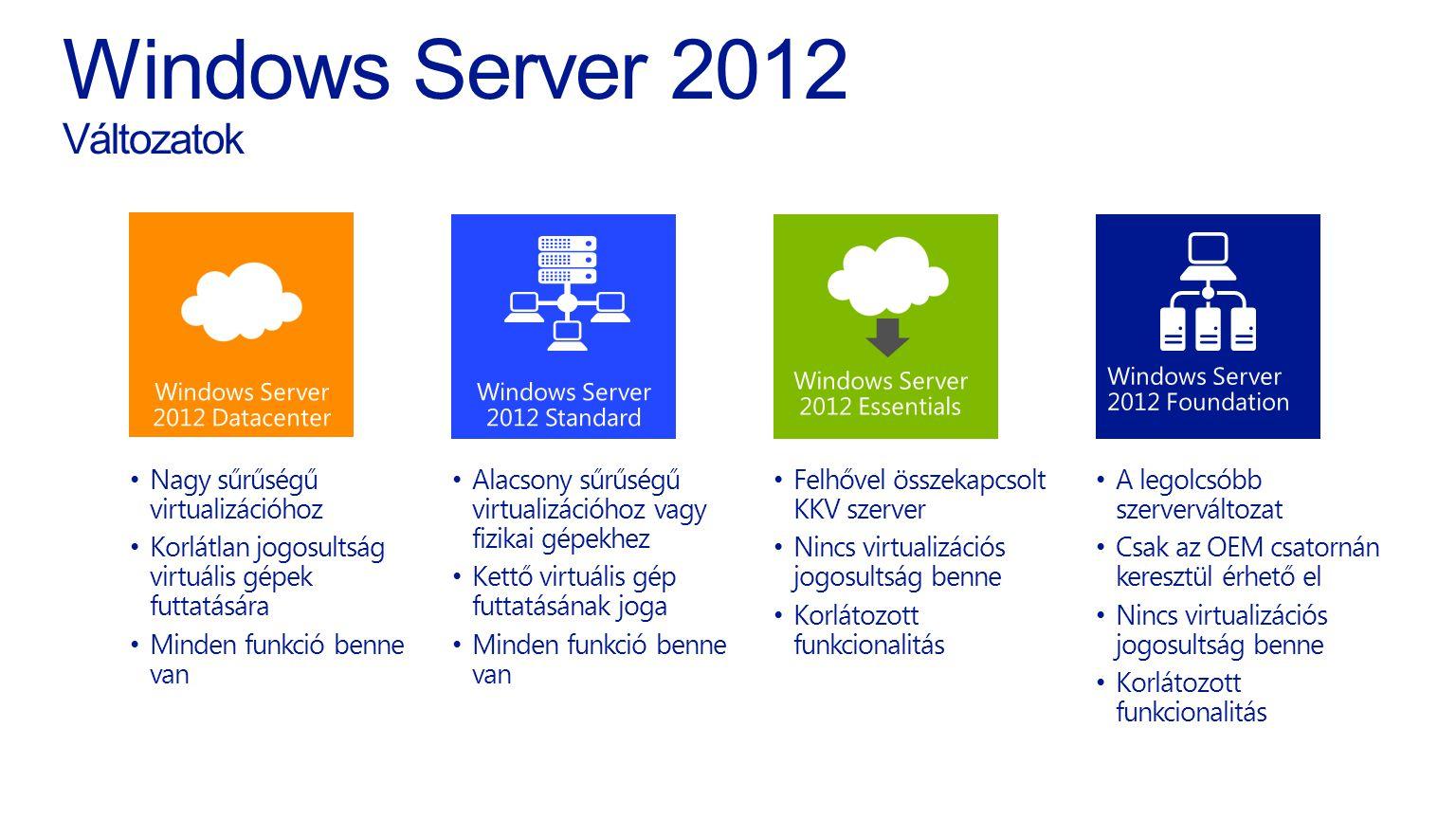 Windows Server 2012 Változatok A legolcsóbb szerverváltozat Csak az OEM csatornán keresztül érhető el Nincs virtualizációs jogosultság benne Korlátozo