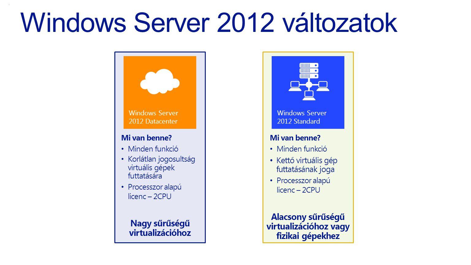 Windows Server 2012 változatok Nagy sűrűségű virtualizációhoz Alacsony sűrűségű virtualizációhoz vagy fizikai gépekhez Mi van benne? Minden funkció Ko