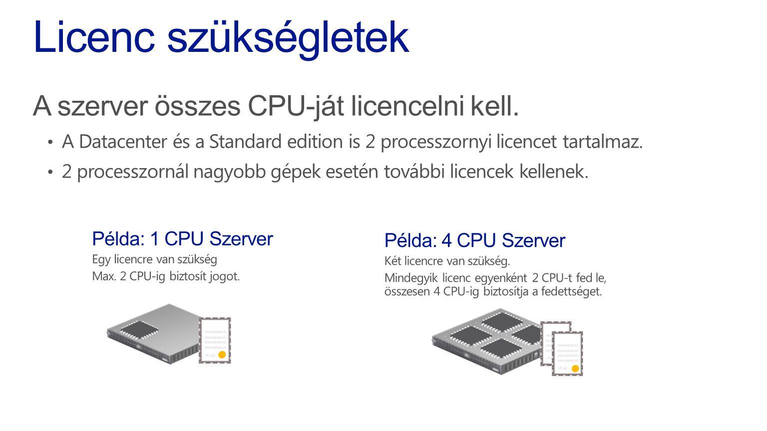 ESX srv1 SAN/Storage ESX srv5 A) 3 db B) 5 db C) 15 db Windows Server 2012 Standard virtuális gépek Négy fizikai gép kiesésével számolunk, tehát bármely gépen futhat egy időpillanatban 5 virtuális gép