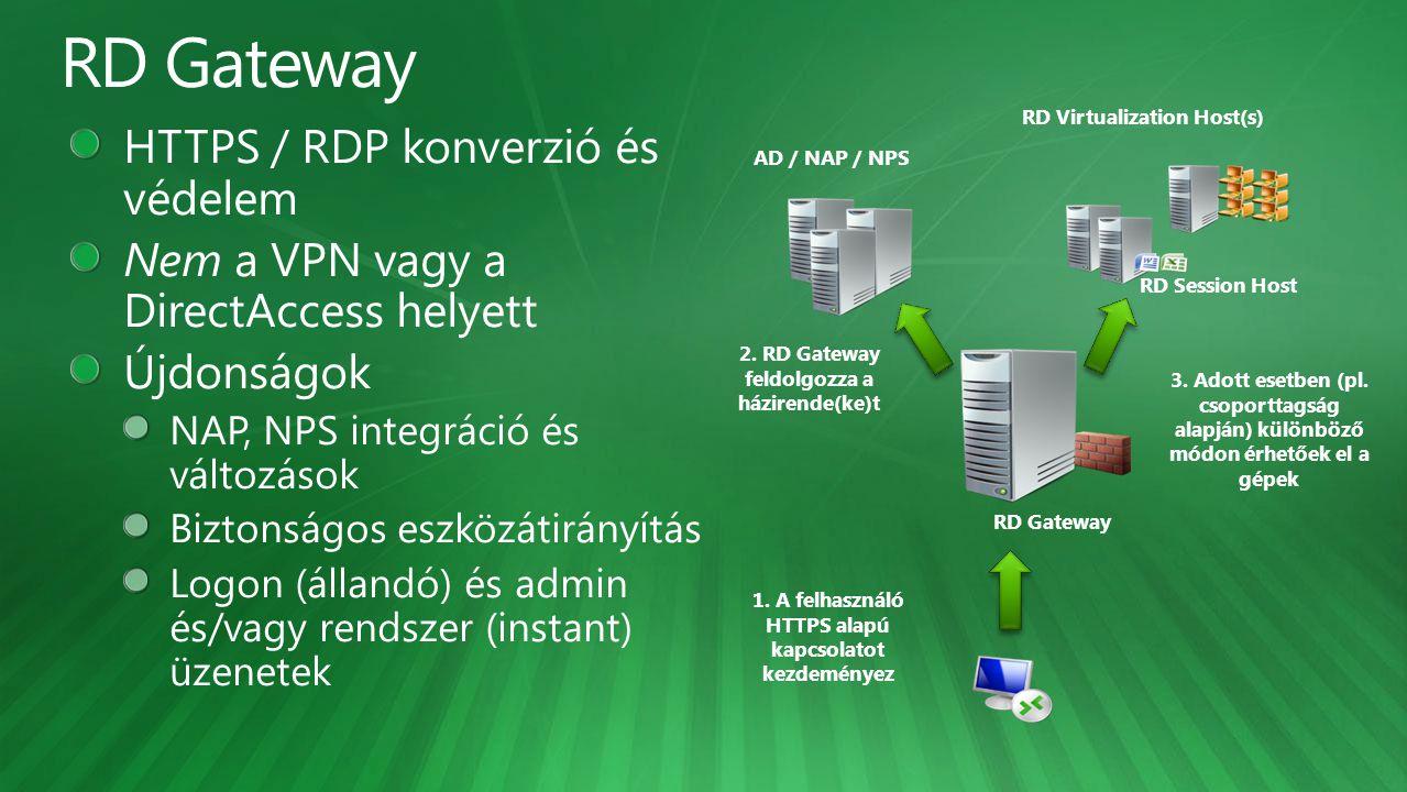 RD Gateway AD / NAP / NPS 1. A felhasználó HTTPS alapú kapcsolatot kezdeményez 2.