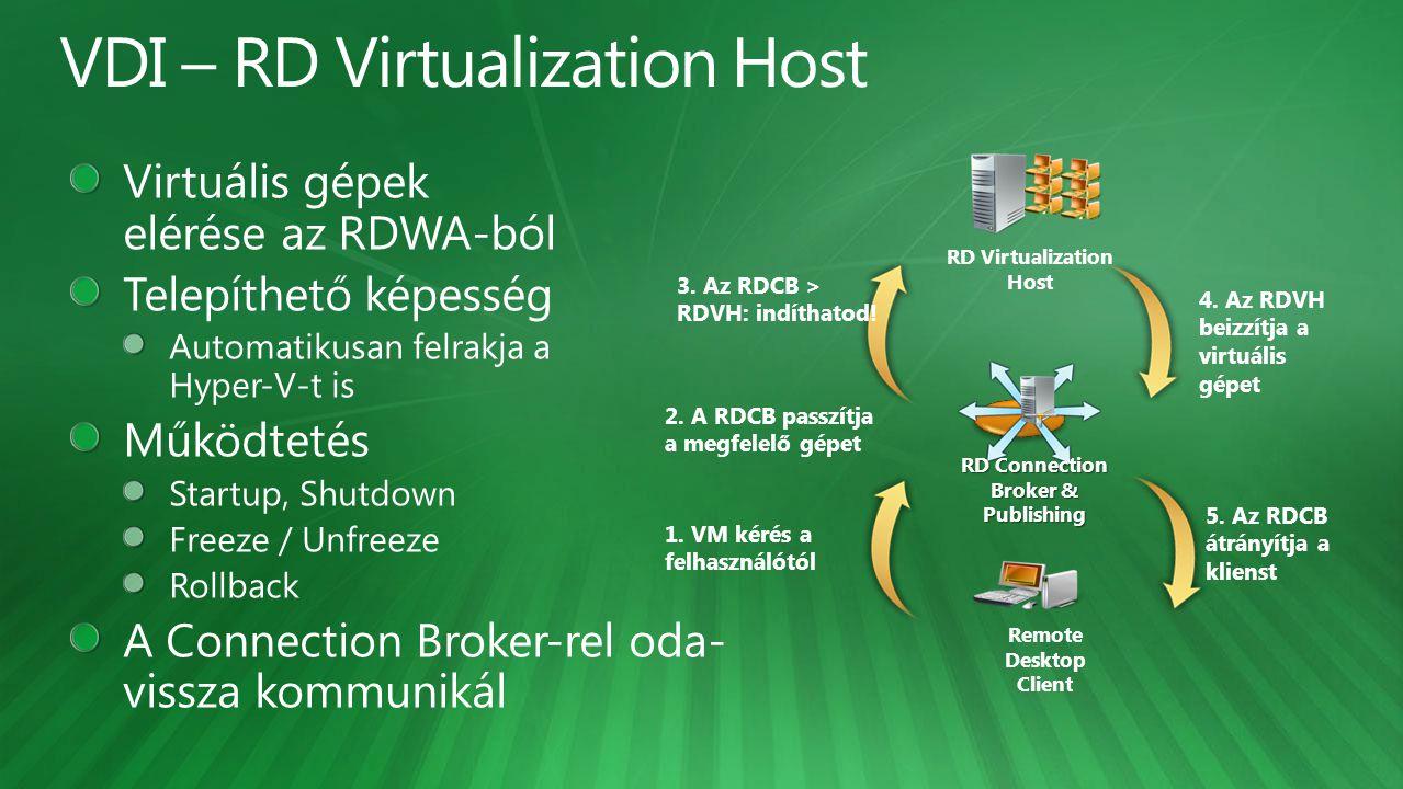 RD Connection Broker & Publishing RD Virtualization Host Remote Desktop Client 1.