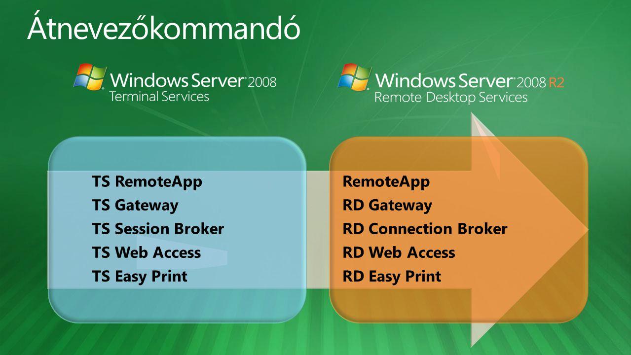RD Web Access RD Gateway RD Connection Broker Active Directory Licensing kiszolgáló RD Virtualization Host(s) Remote Desktop kliens RD Session Host(s) RDS komplexitás