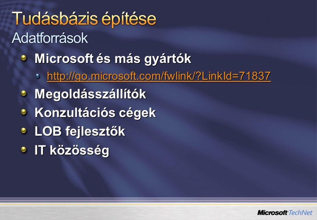 Microsoft és más gyártók http://go.microsoft.com/fwlink/?LinkId=71837 Megoldásszállítók Konzultációs cégek LOB fejlesztők IT közösség