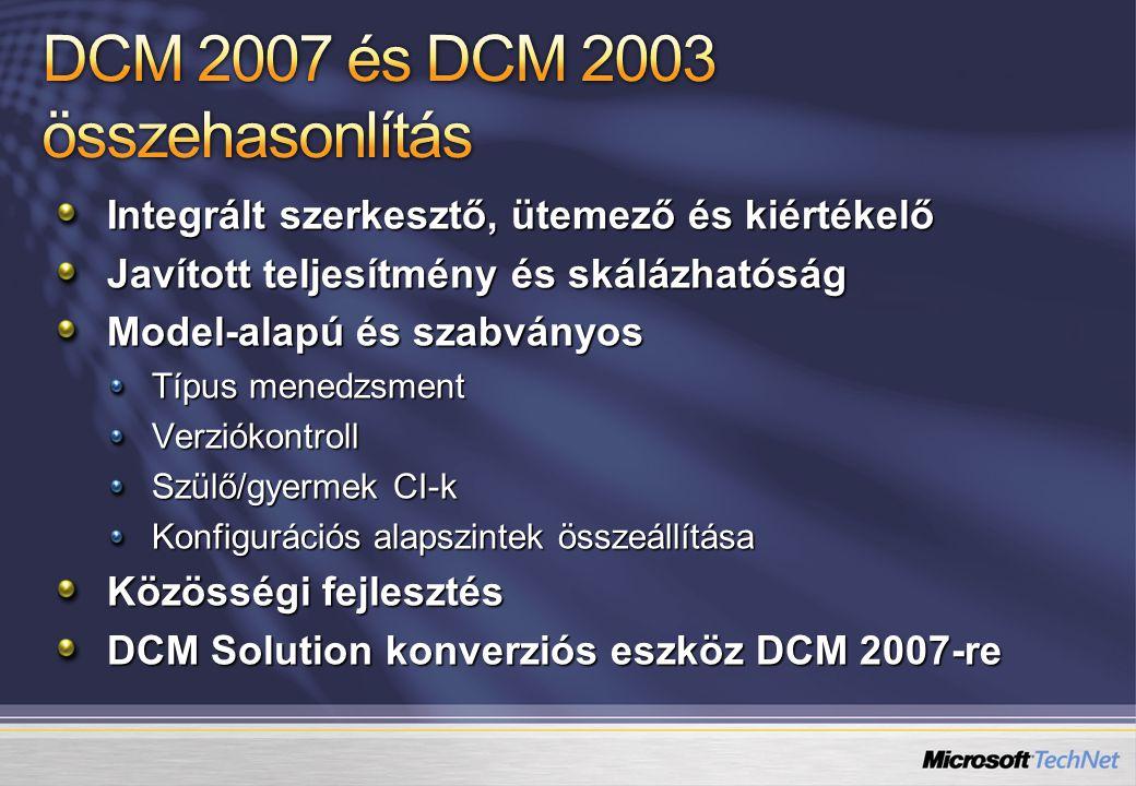 Integrált szerkesztő, ütemező és kiértékelő Javított teljesítmény és skálázhatóság Model-alapú és szabványos Típus menedzsment Verziókontroll Szülő/gyermek CI-k Konfigurációs alapszintek összeállítása Közösségi fejlesztés DCM Solution konverziós eszköz DCM 2007-re
