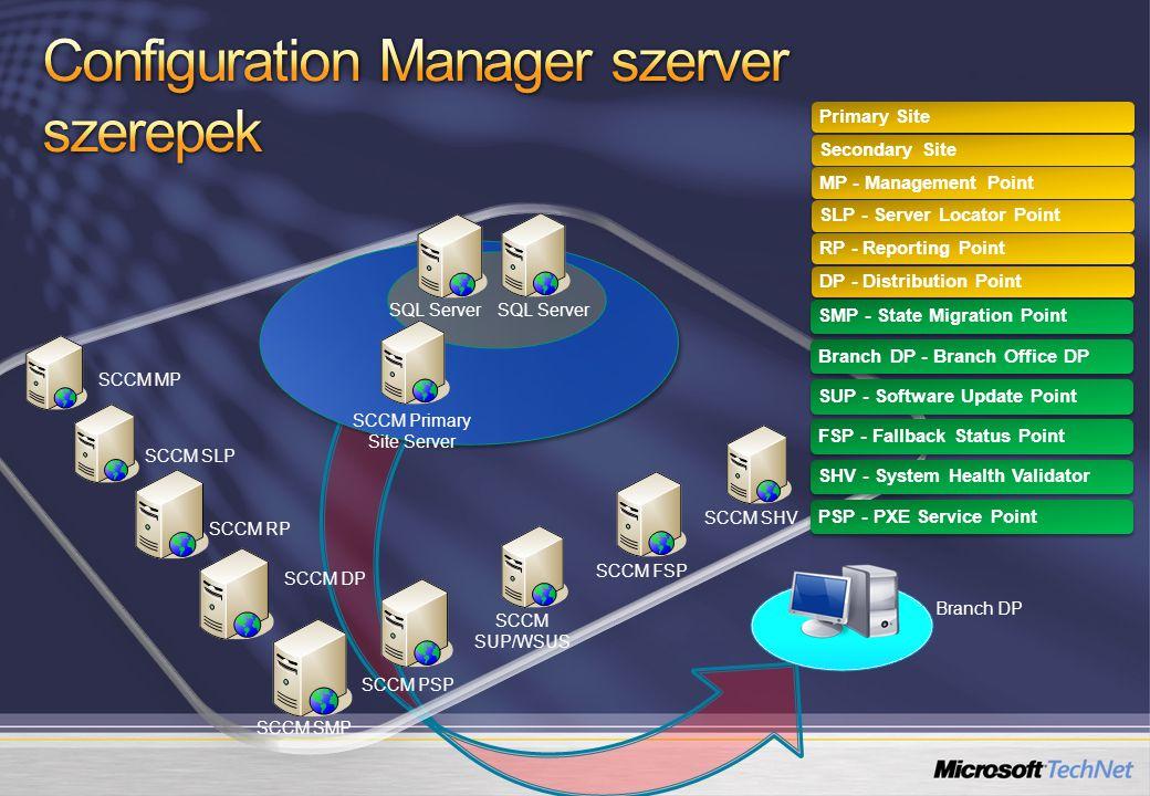 Egy kereső ügynök (WUA) és egy frissítési forrás A kliensek csak az alkalmazható csomagok telepítését vizsgálják Telje Microsoft Update és 3 rd -party csomagok WSUS Integráció Pontos,közel valósidejű kliens-állapot Új megfelelési és üzemeltetési jelentések A frissítési csomagok szelektív letöltése Házirend alapú infrastruktúra Telepítési sablonok (deployment templates) Frissítési listák és keresési mappák EULA kezelés Könnyebb kezelés Karbantartási ablak Internetes kliensek kiszolgálása Jobb teljesítmény Határidő előtti ütemezett telepítés Javított kliens működés