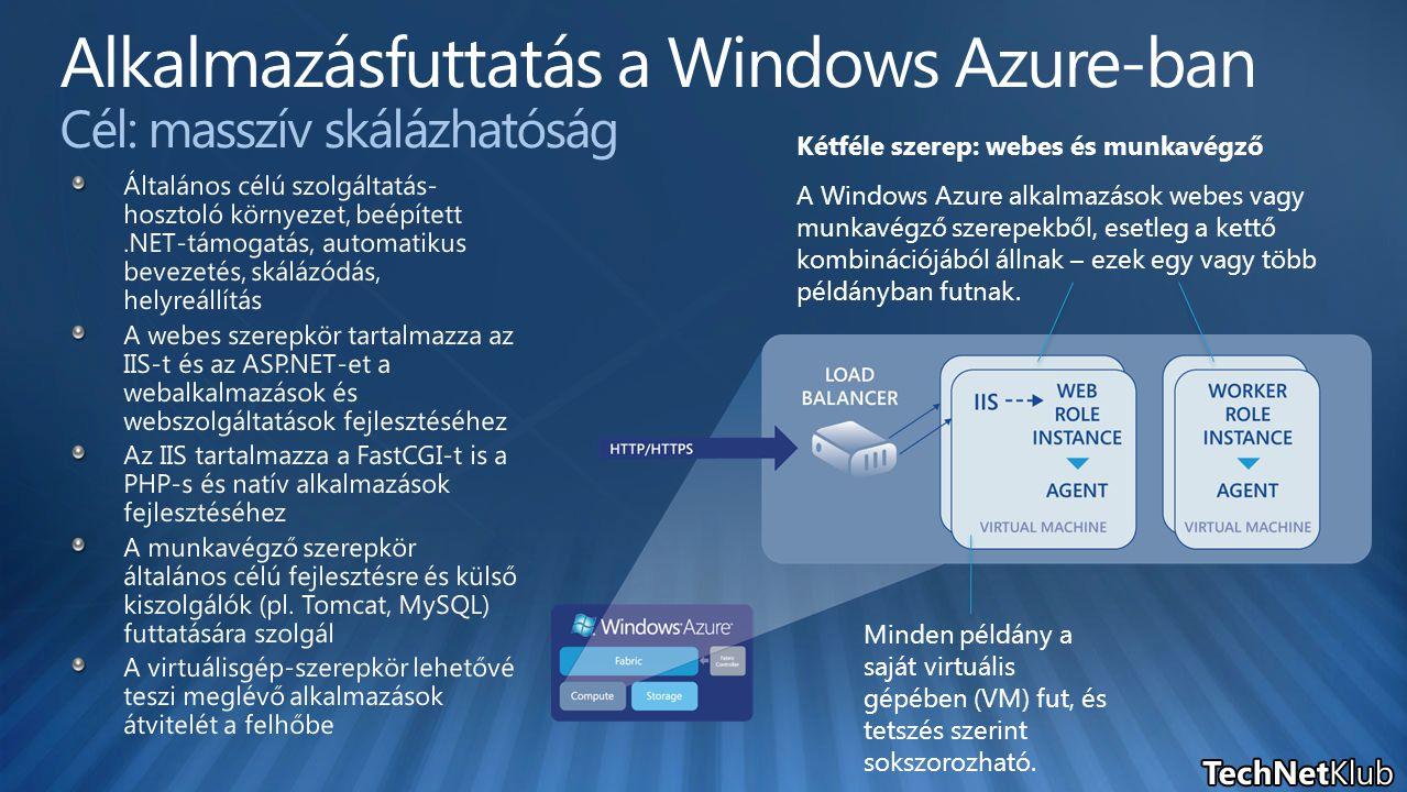 Kétféle szerep: webes és munkavégző A Windows Azure alkalmazások webes vagy munkavégző szerepekből, esetleg a kettő kombinációjából állnak – ezek egy vagy több példányban futnak.