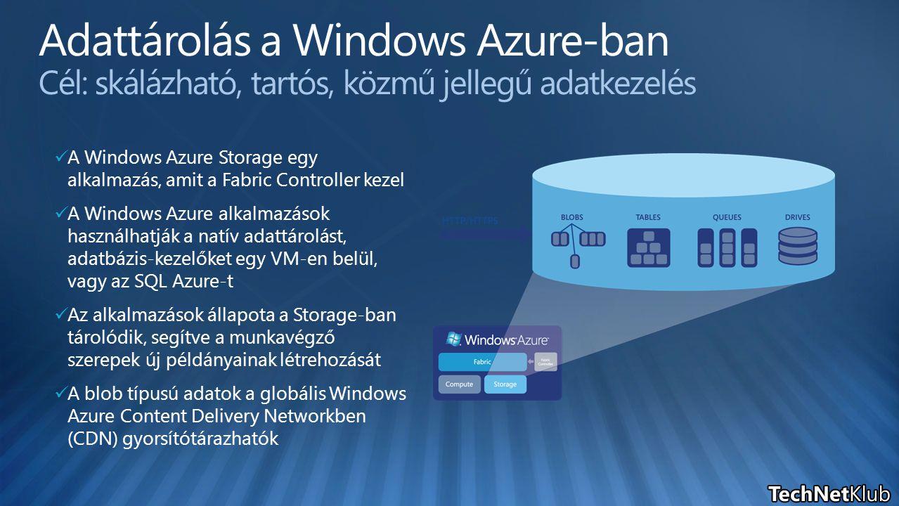 A Windows Azure Storage egy alkalmazás, amit a Fabric Controller kezel A Windows Azure alkalmazások használhatják a natív adattárolást, adatbázis-kezelőket egy VM-en belül, vagy az SQL Azure-t Az alkalmazások állapota a Storage-ban tárolódik, segítve a munkavégző szerepek új példányainak létrehozását A blob típusú adatok a globális Windows Azure Content Delivery Networkben (CDN) gyorsítótárazhatók