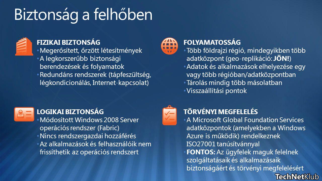 FIZIKAI BIZTONSÁG Megerősített, őrzött létesítmények A legkorszerűbb biztonsági berendezések és folyamatok Redundáns rendszerek (tápfeszültség, légkondicionálás, Internet-kapcsolat) LOGIKAI BIZTONSÁG Módosított Windows 2008 Server operációs rendszer (Fabric) Nincs rendszergazdai hozzáférés Az alkalmazások és felhasználóik nem frissíthetik az operációs rendszert FOLYAMATOSSÁG Több földrajzi régió, mindegyikben több adatközpont (geo-replikáció: JÖN!) Adatok és alkalmazások elhelyezése egy vagy több régióban/adatközpontban Tárolás mindig több másolatban Visszaállítási pontok TÖRVÉNYI MEGFELELÉS A Microsoft Global Foundation Services adatközpontok (amelyekben a Windows Azure is működik) rendelkeznek ISO27001 tanúsítvánnyal FONTOS: Az ügyfelek maguk felelnek szolgáltatásaik és alkalmazásaik biztonságáért és törvényi megfelelésért