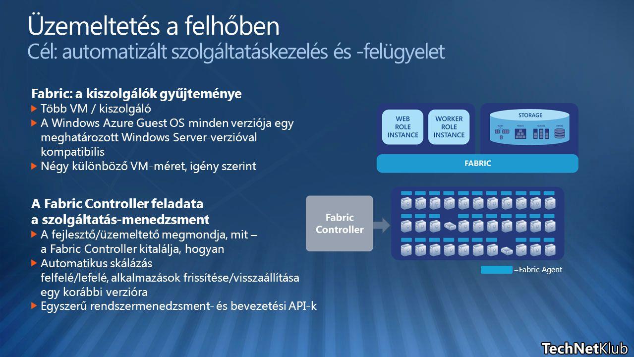 Fabric: a kiszolgálók gyűjteménye Több VM / kiszolgáló A Windows Azure Guest OS minden verziója egy meghatározott Windows Server-verzióval kompatibilis Négy különböző VM-méret, igény szerint A Fabric Controller feladata a szolgáltatás-menedzsment A fejlesztő/üzemeltető megmondja, mit – a Fabric Controller kitalálja, hogyan Automatikus skálázás felfelé/lefelé, alkalmazások frissítése/visszaállítása egy korábbi verzióra Egyszerű rendszermenedzsment- és bevezetési API-k =Fabric Agent