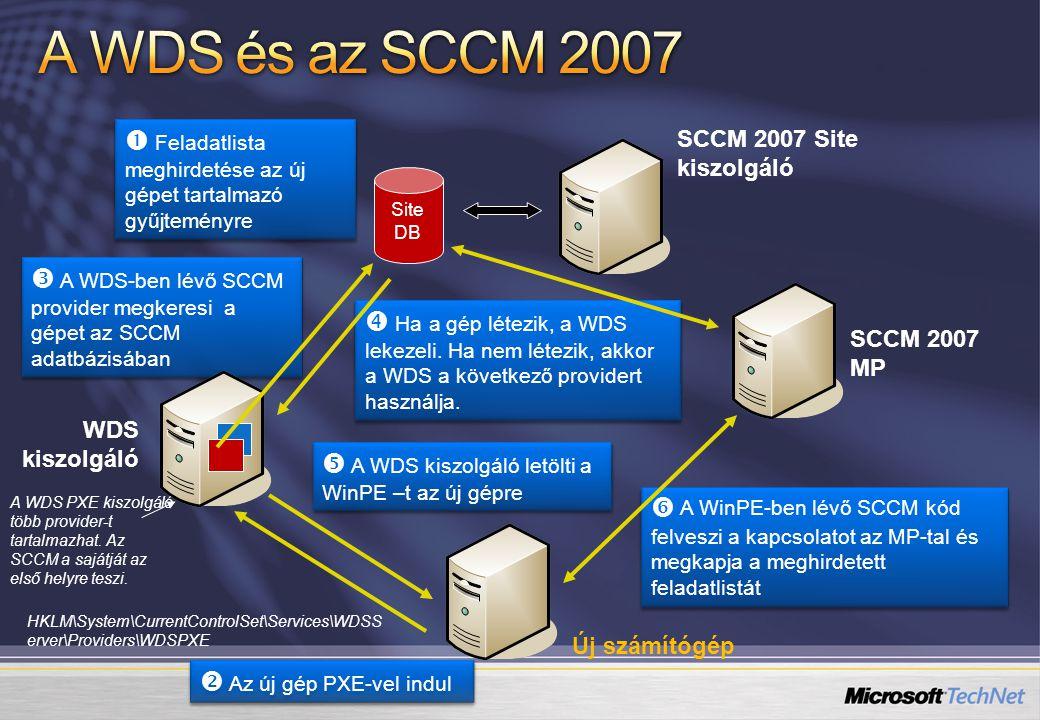 Új számítógép SCCM 2007 Site kiszolgáló  A WDS-ben lévő SCCM provider megkeresi a gépet az SCCM adatbázisában  Ha a gép létezik, a WDS lekezeli. Ha
