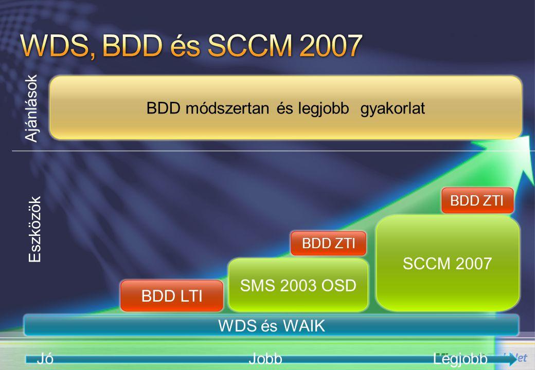 Ajánlások Eszközök BDD LTI SMS 2003 OSD SCCM 2007 WDS és WAIK JóJobbLegjobb BDD ZTI BDD módszertan és legjobb gyakorlat