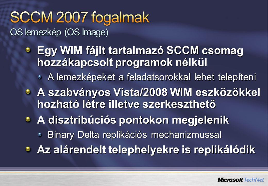 Egy WIM fájlt tartalmazó SCCM csomag hozzákapcsolt programok nélkül A lemezképeket a feladatsorokkal lehet telepíteni A szabványos Vista/2008 WIM eszk