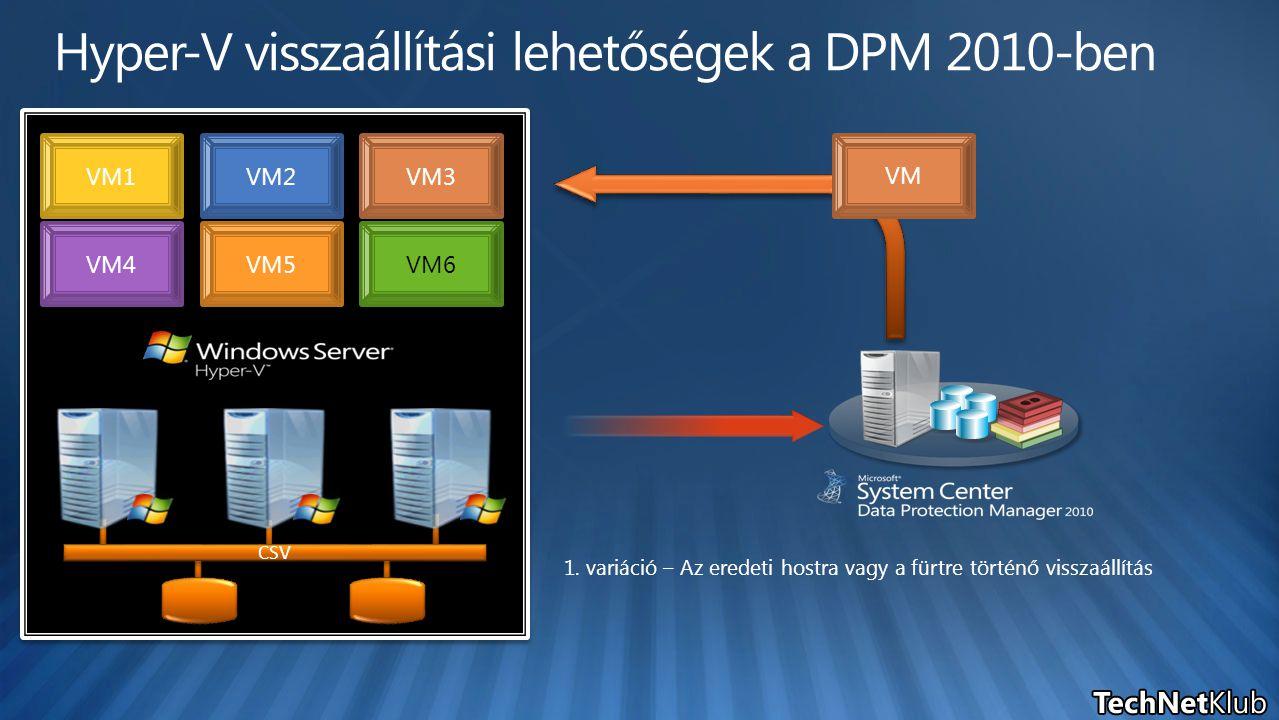 1. variáció – Az eredeti hostra vagy a fürtre történő visszaállítás VM1VM2VM3 VM4VM5VM6 CSV VM