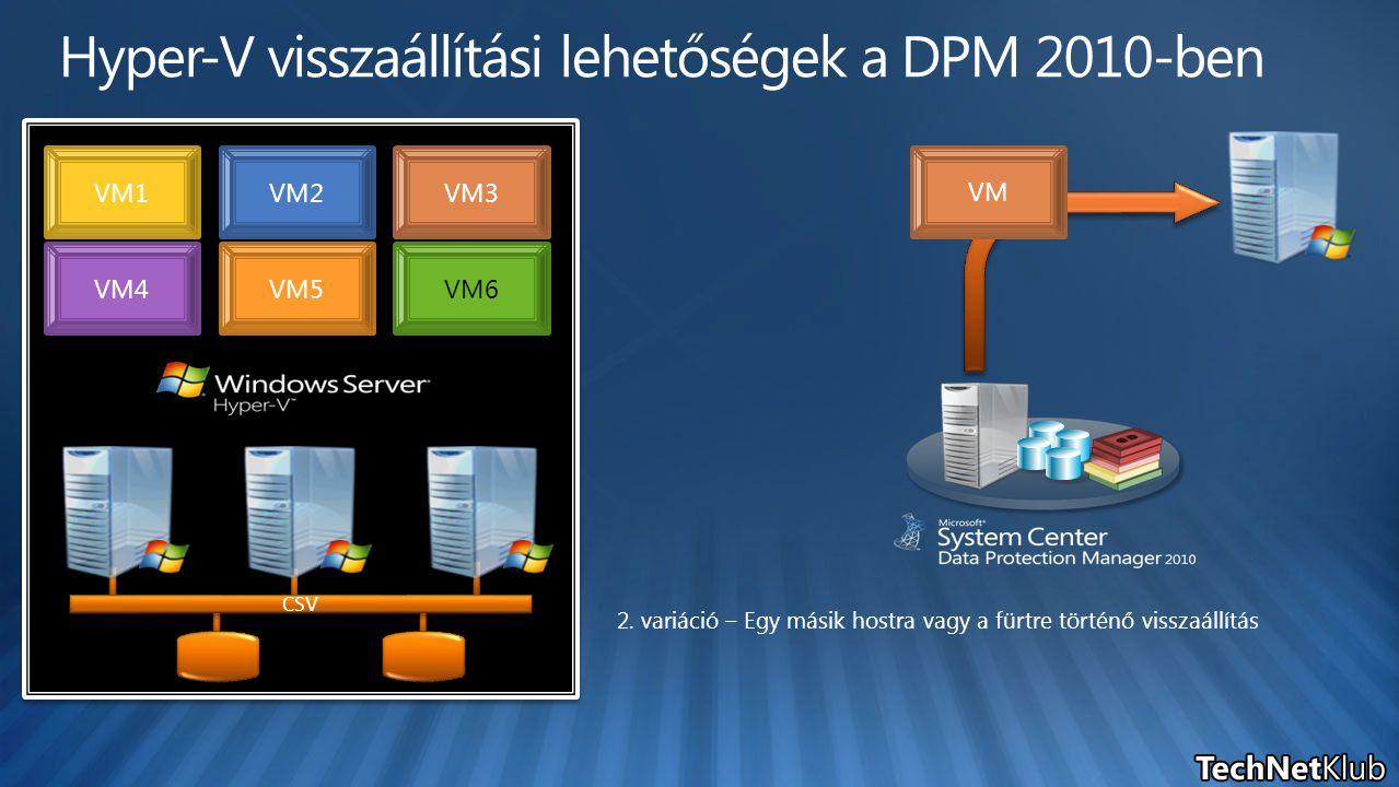 2. variáció – Egy másik hostra vagy a fürtre történő visszaállítás VM1VM2VM3 VM4VM5VM6 CSV VM