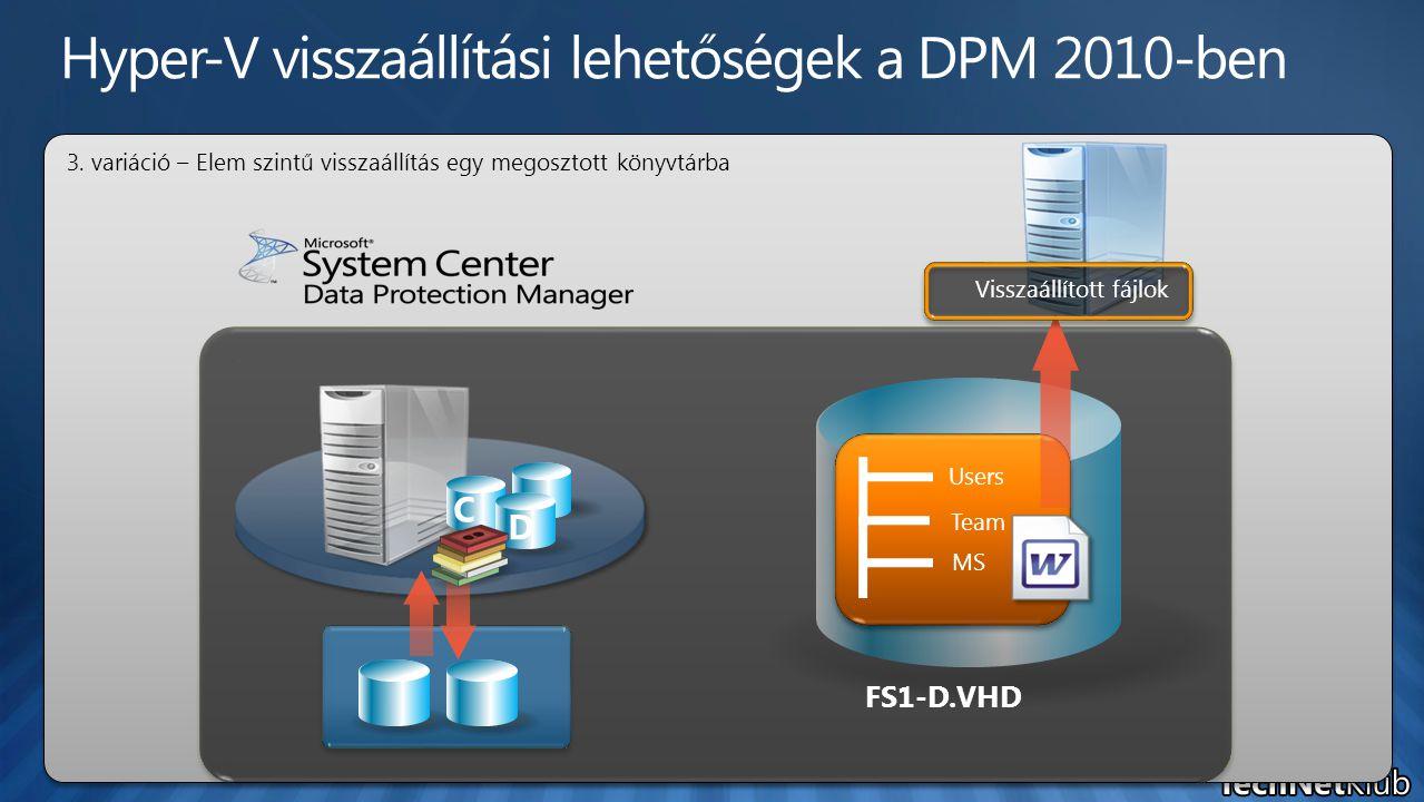 C D D FS1-D.VHD Users Team MS Visszaállított fájlok 3.