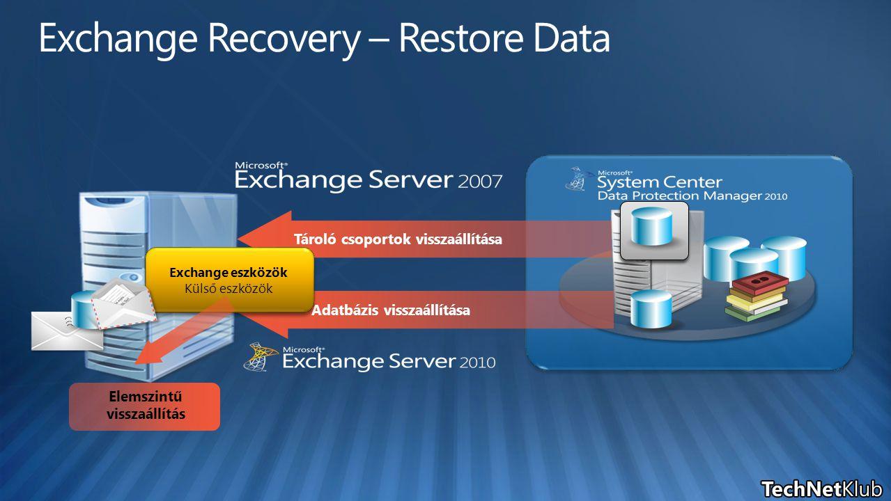 Tároló csoportok visszaállítása Adatbázis visszaállítása Elemszintű visszaállítás Exchange eszközök Külső eszközök