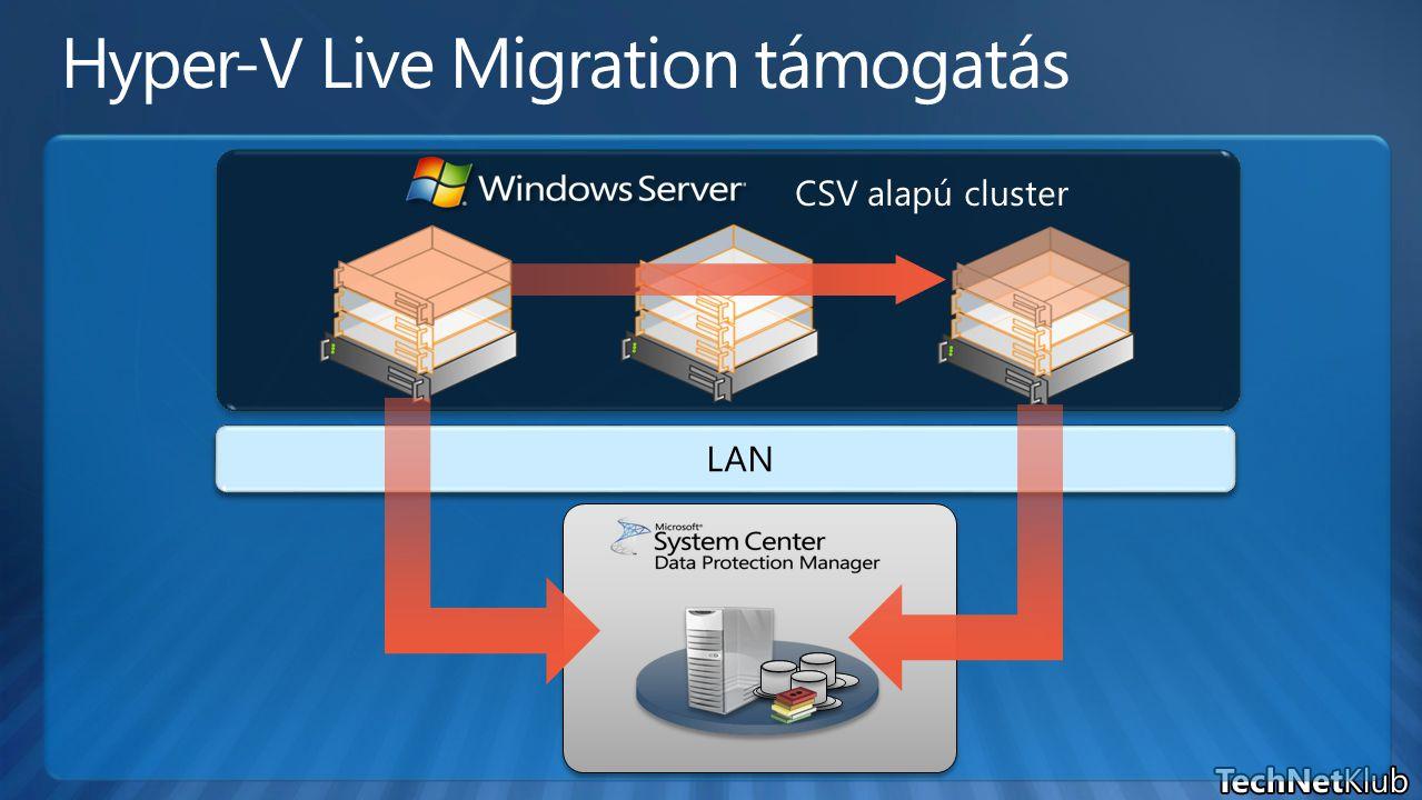 LAN CSV alapú cluster