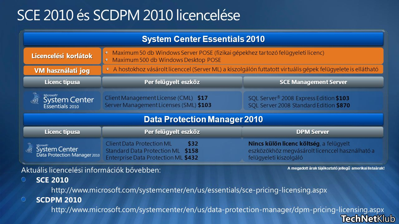 Licenc típusa Per felügyelt eszköz SCE Management Server VM használati jog Licencelési korlátok Maximum 50 db Windows Server POSE (fizikai gépekhez tartozó felügyeleti licenc) Maximum 500 db Windows Desktop POSE Client Management License (CML) $17 Server Management Licenses (SML) $103 SQL Server ® 2008 Express Edition $103 SQL Server 2008 Standard Edition $870 Licenc típusa Per felügyelt eszköz DPM Server Client Data Protection ML $32 Standard Data Protection ML $158 Enterprise Data Protection ML $432 Nincs külön licenc költség, a felügyelt eszközökhöz megvásárolt licenccel használható a felügyeleti kiszolgáló System Center Essentials 2010 Data Protection Manager 2010 A hostokhoz vásárolt licenccel (Server ML) a kiszolgálón futtatott virtuális gépek felügyelete is ellátható A megadott árak tájékoztató jellegű amerikai listaárak!