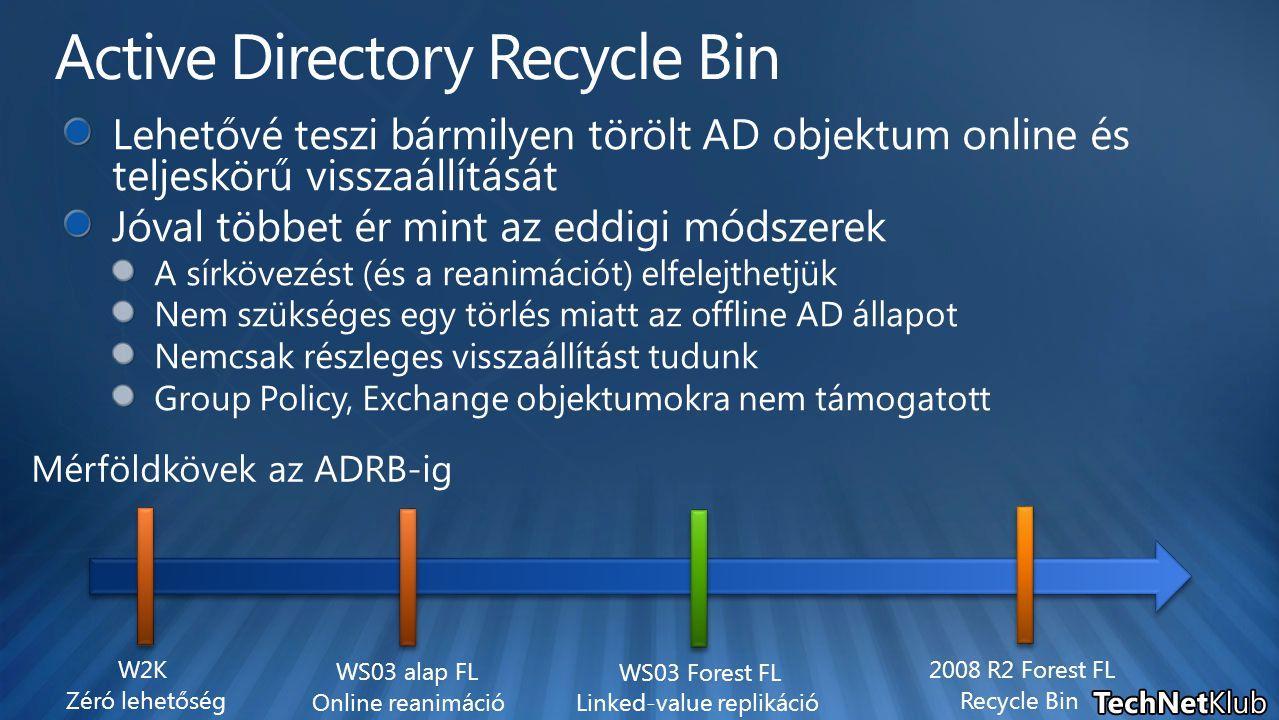 WS03 alap FL Online reanimáció WS03 Forest FL Linked-value replikáció 2008 R2 Forest FL Recycle Bin Mérföldkövek az ADRB-ig W2KW2K Zéró lehetőség