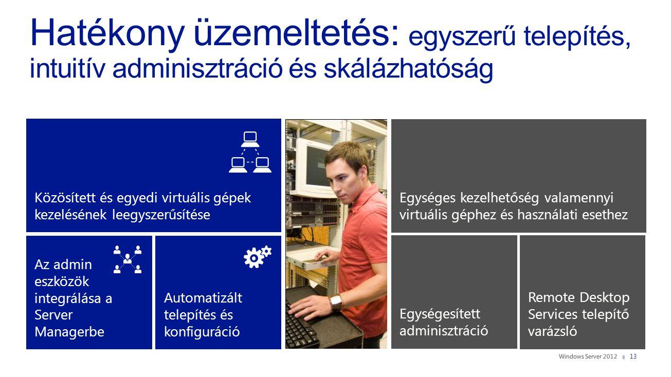 13 Automatizált telepítés és konfiguráció Az admin eszközök integrálása a Server Managerbe Közösített és egyedi virtuális gépek kezelésének leegyszerű