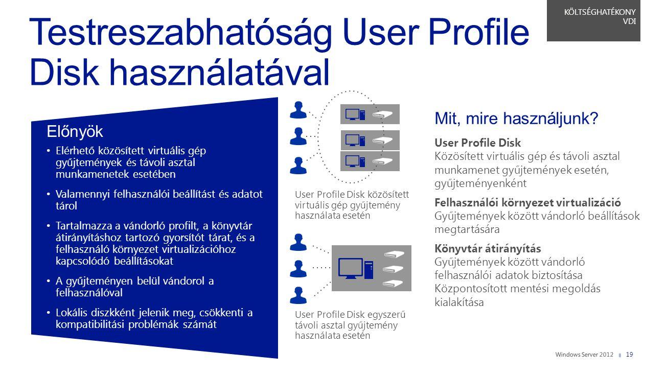 User Profile Disk közösített virtuális gép gyűjtemény használata esetén User Profile Disk egyszerű távoli asztal gyűjtemény használata esetén Előnyök