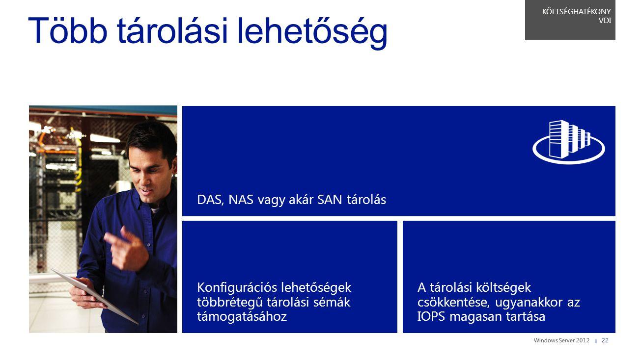 DAS, NAS vagy akár SAN tárolás Konfigurációs lehetőségek többrétegű tárolási sémák támogatásához A tárolási költségek csökkentése, ugyanakkor az IOPS