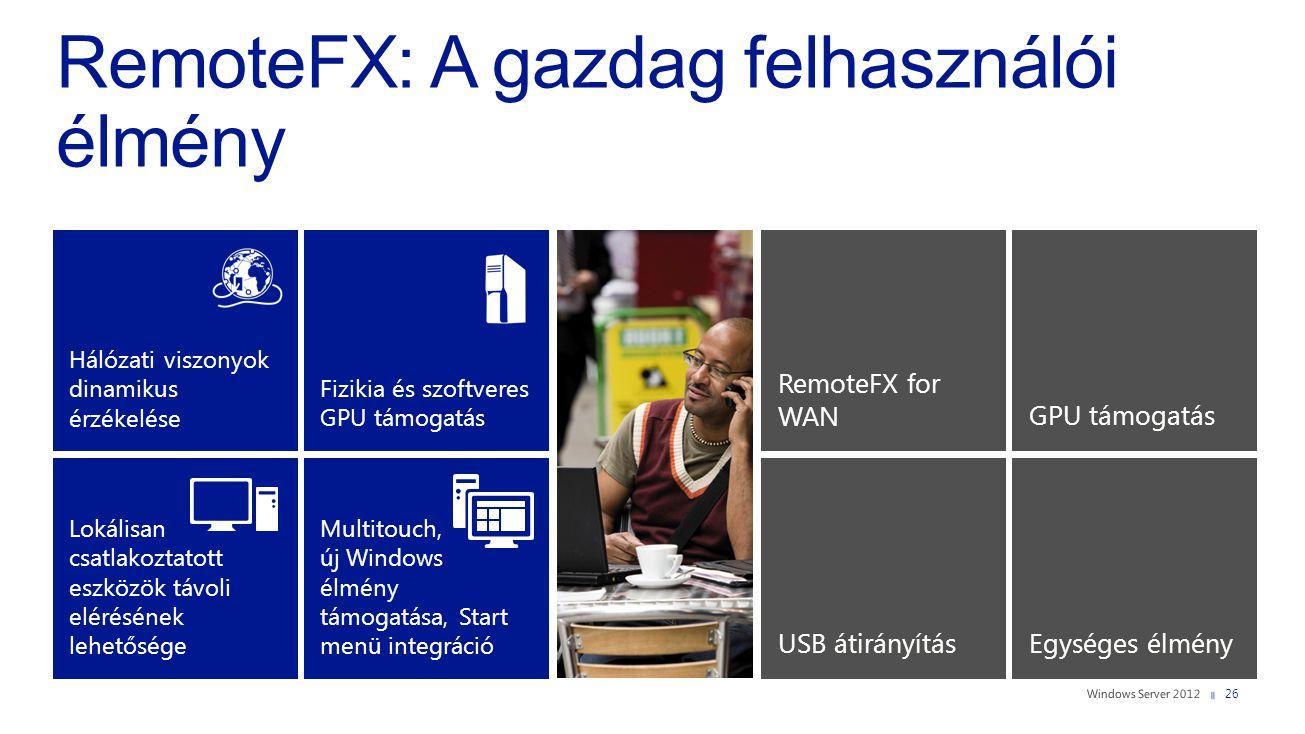 Multitouch, új Windows élmény támogatása, Start menü integráció Fizikia és szoftveres GPU támogatás Hálózati viszonyok dinamikus érzékelése Lokálisan