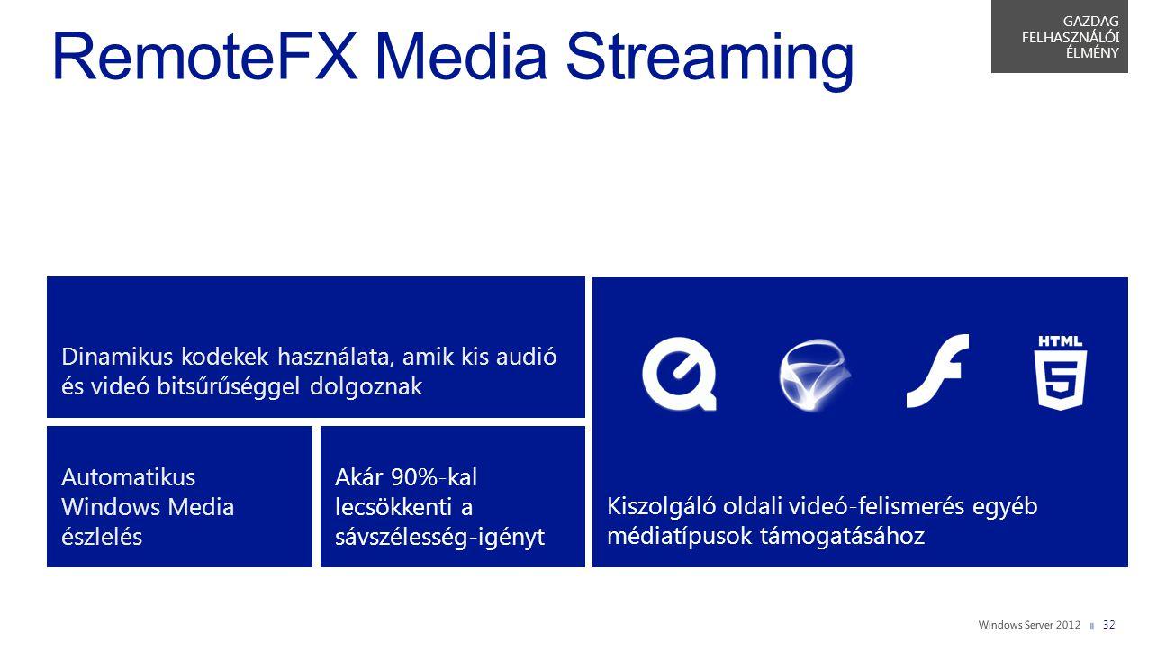 Kiszolgáló oldali videó-felismerés egyéb médiatípusok támogatásához 32 GAZDAG FELHASZNÁLÓI ÉLMÉNY Dinamikus kodekek használata, amik kis audió és vide