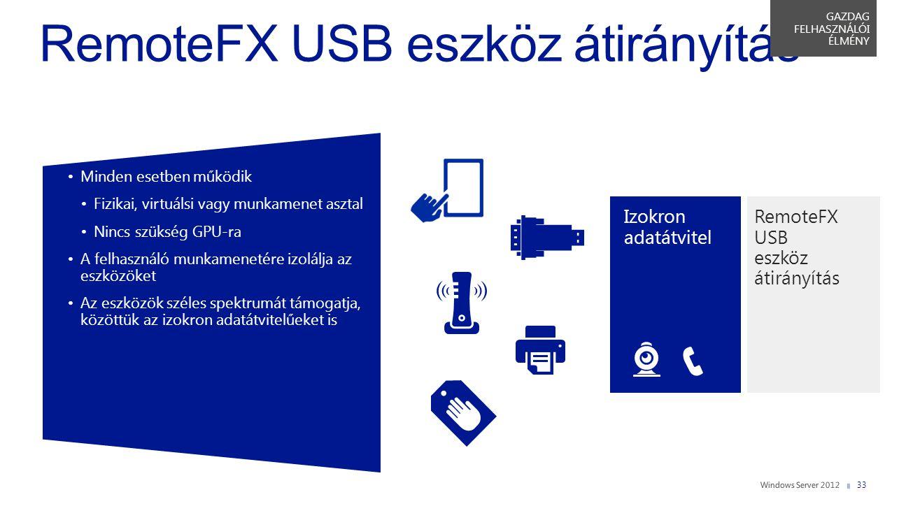 RemoteFX USB eszköz átirányítás Izokron adatátvitel Minden esetben működik Fizikai, virtuálsi vagy munkamenet asztal Nincs szükség GPU-ra A felhasznál