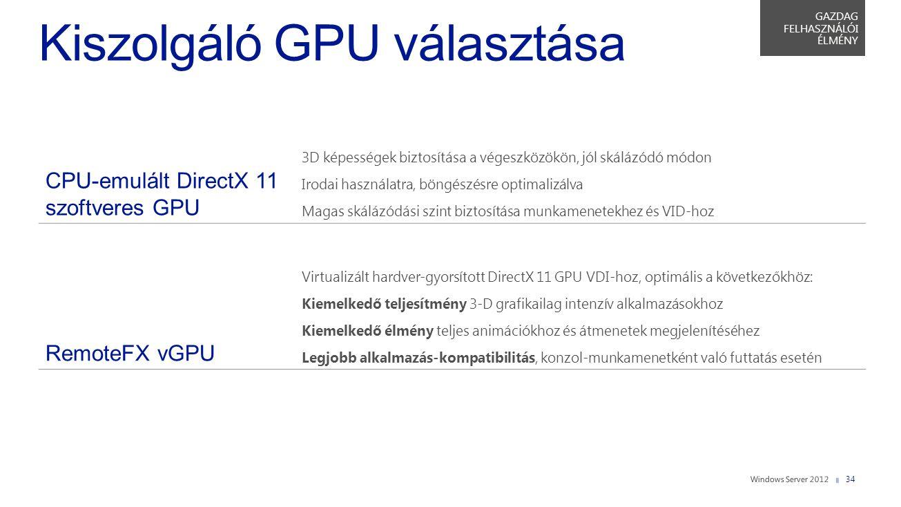 CPU-emulált DirectX 11 szoftveres GPU 3D képességek biztosítása a végeszközökön, jól skálázódó módon Irodai használatra, böngészésre optimalizálva Mag