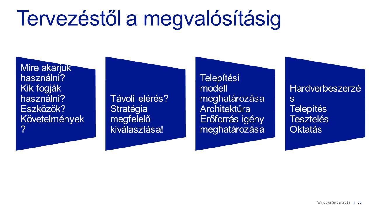 36 Mire akarjuk használni? Kik fogják használni? Eszközök? Követelmények ? Távoli elérés? Stratégia megfelelő kiválasztása! Telepítési modell meghatár