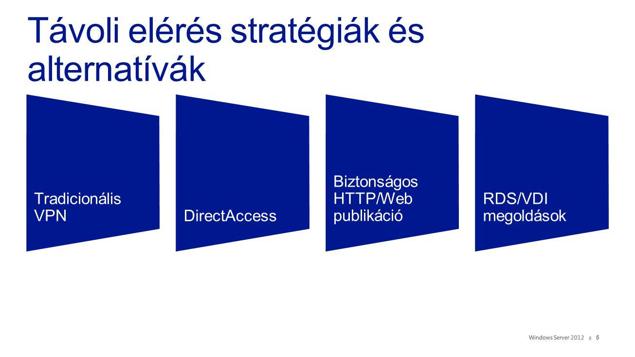 6 Tradicionális VPNDirectAccess Biztonságos HTTP/Web publikáció RDS/VDI megoldások