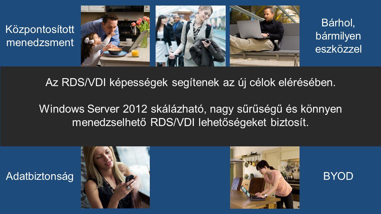 Központosított menedzsment Bárhol, bármilyen eszközzel BYODAdatbiztonság Az RDS/VDI képességek segítenek az új célok elérésében. Windows Server 2012 s
