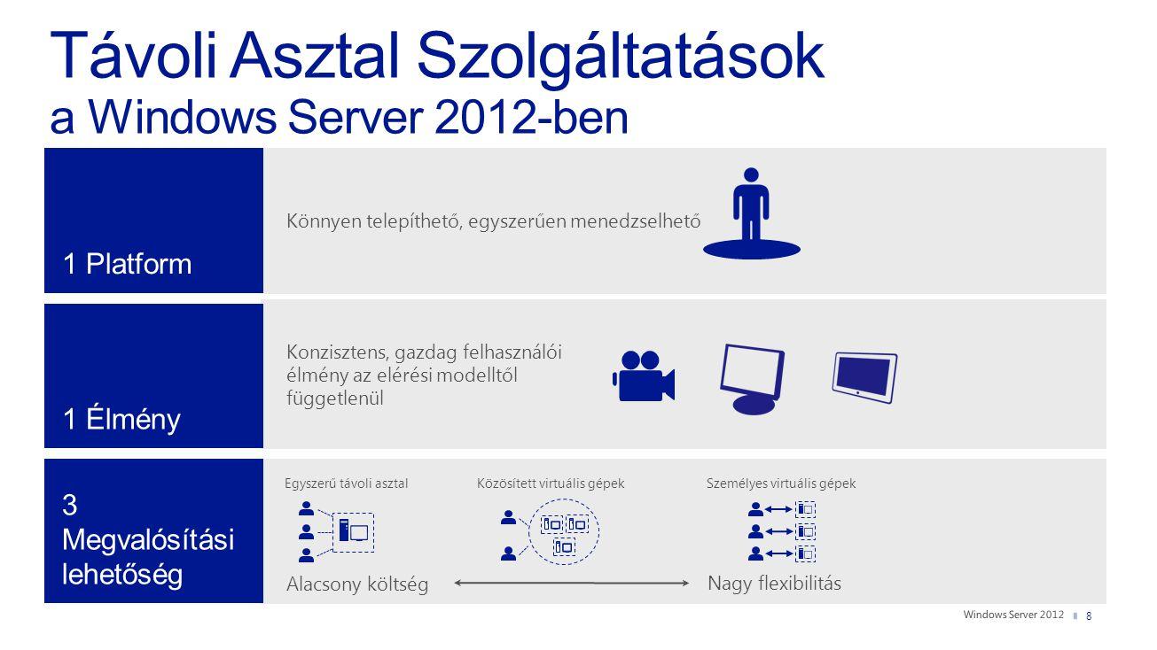 User Profile Disk közösített virtuális gép gyűjtemény használata esetén User Profile Disk egyszerű távoli asztal gyűjtemény használata esetén Előnyök Elérhető közösített virtuális gépgyűjtemények és távoli asztalmunkamenetek esetében Valamennyi felhasználói beállítást és adatottárol Tartalmazza a vándorló profilt, a könyvtárátirányításhoz tartozó gyorsítót tárat, és afelhasználó környezet virtualizációhozkapcsolódó beállításokat A gyűjteményen belül vándorol afelhasználóval Lokális diszkként jelenik meg, csökkenti akompatibilitási problémák számát Mit, mire használjunk.