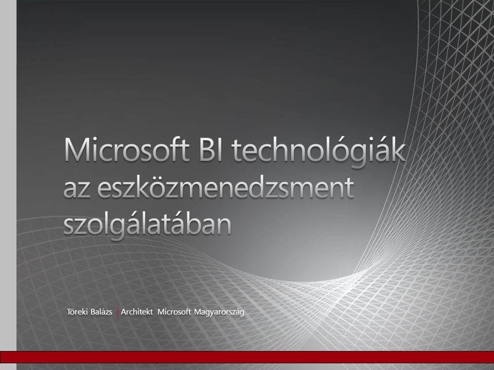 Üzleti probléma Megoldás felépítése Elemek-eszközök leképezése Működés/működtetés, üzleti haszon Továbbfejlesztés