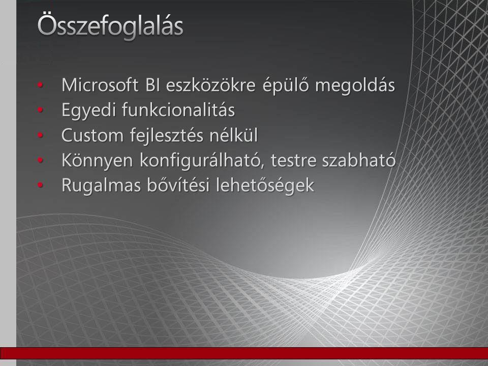 Microsoft BI eszközökre épülő megoldás Microsoft BI eszközökre épülő megoldás Egyedi funkcionalitás Egyedi funkcionalitás Custom fejlesztés nélkül Cus