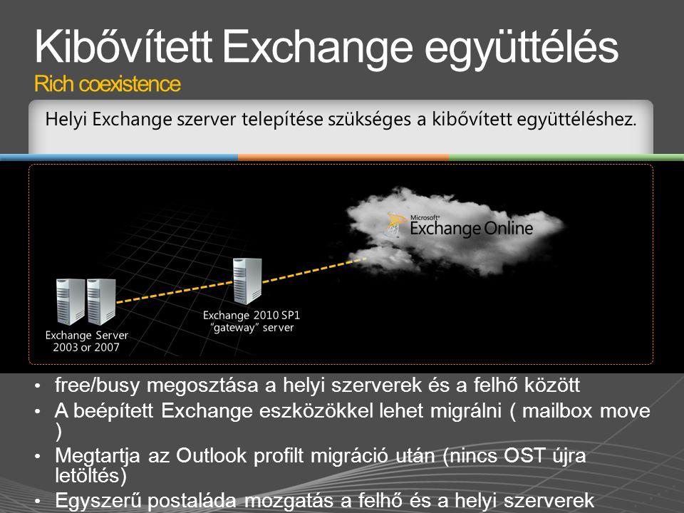 free/busy megosztása a helyi szerverek és a felhő között A beépített Exchange eszközökkel lehet migrálni ( mailbox move ) Megtartja az Outlook profilt