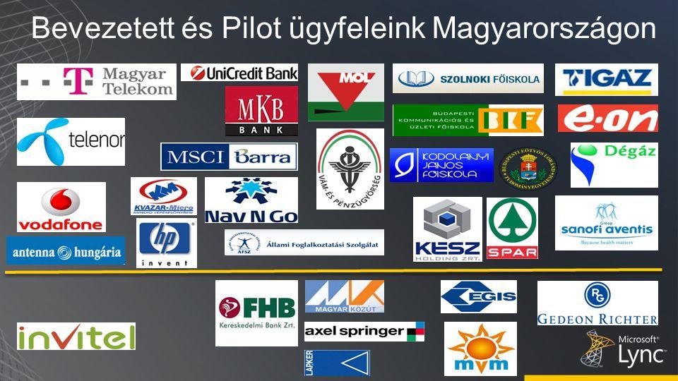 Bevezetett és Pilot ügyfeleink Magyarországon