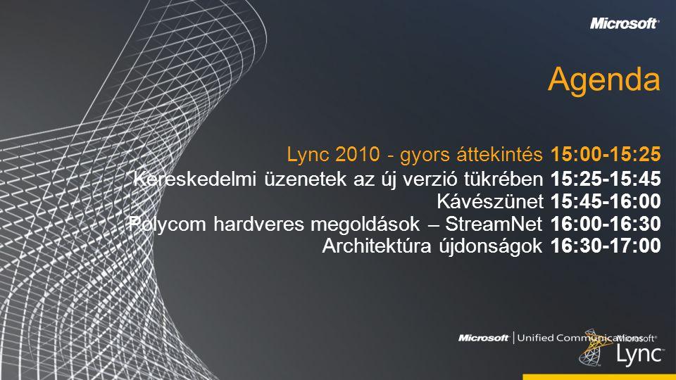 Lync Server Együttműködés Investments & Partnerships DevicesDesktop Video Conferencing Media Federation Mobile Inter domain Federation Public IM Federation