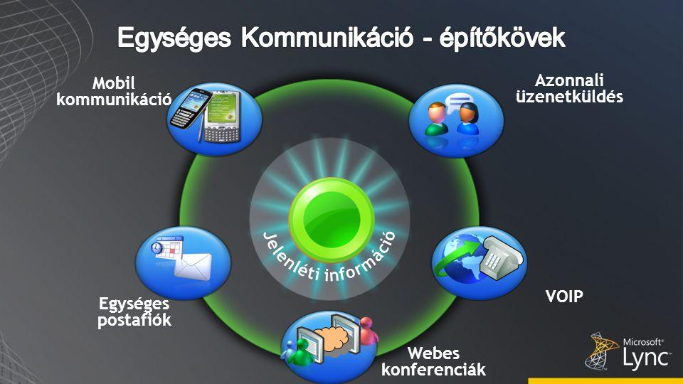 Mobil kommunikáció Webes konferenciák Egységes postafiók VOIP Azonnali üzenetküldés