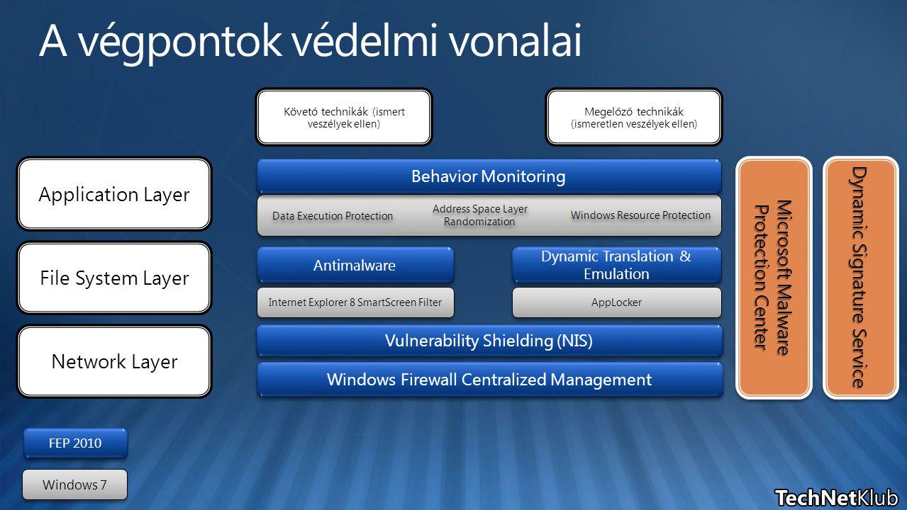Network Layer File System Layer Application Layer Követő technikák (ismert veszélyek ellen) Megelőző technikák (ismeretlen veszélyek ellen) Antimalwar