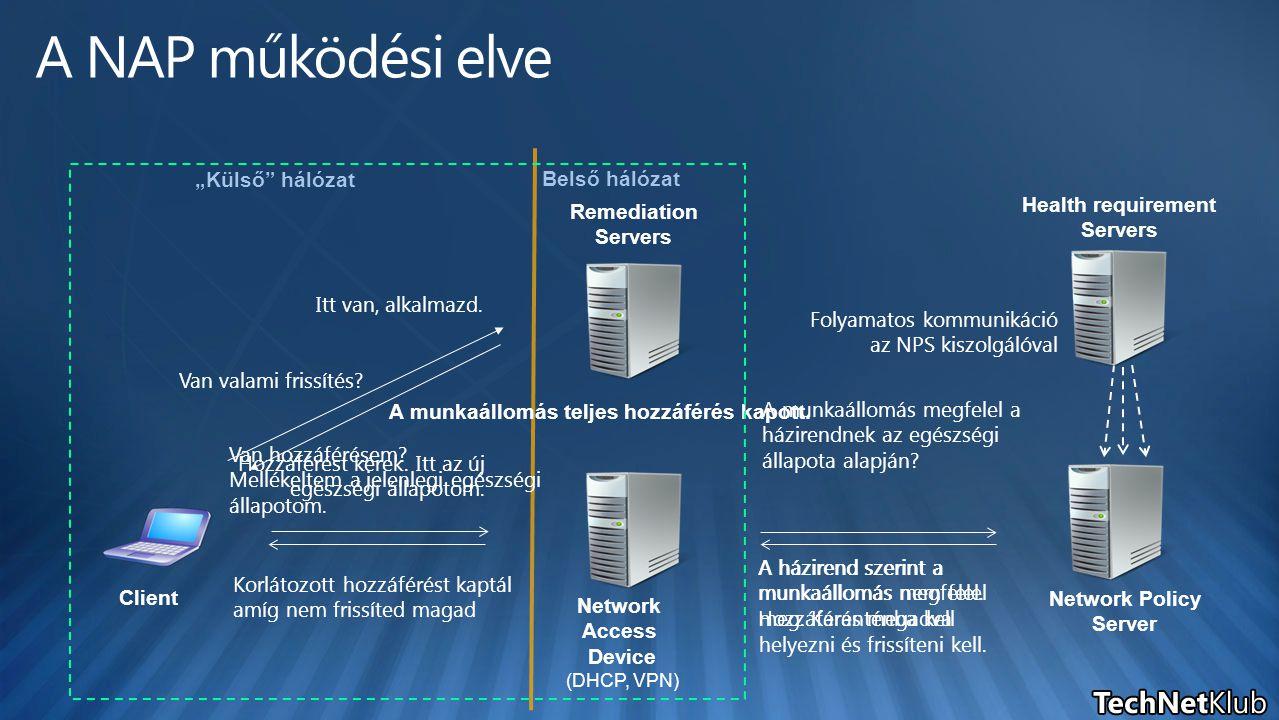 Hozzáférést kérek. Itt az új egészségi állapotom. Network Policy Server Client Network Access Device (DHCP, VPN) Remediation Servers Van hozzáférésem?