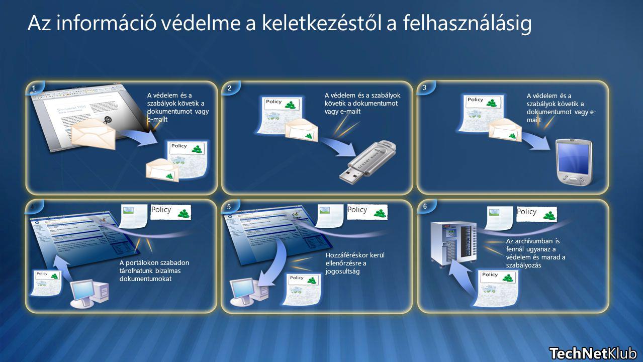 2 A védelem és a szabályok követik a dokumentumot vagy e-mailt 4 Policy A portálokon szabadon tárolhatunk bizalmas dokumentumokat Policy Hozzáféréskor