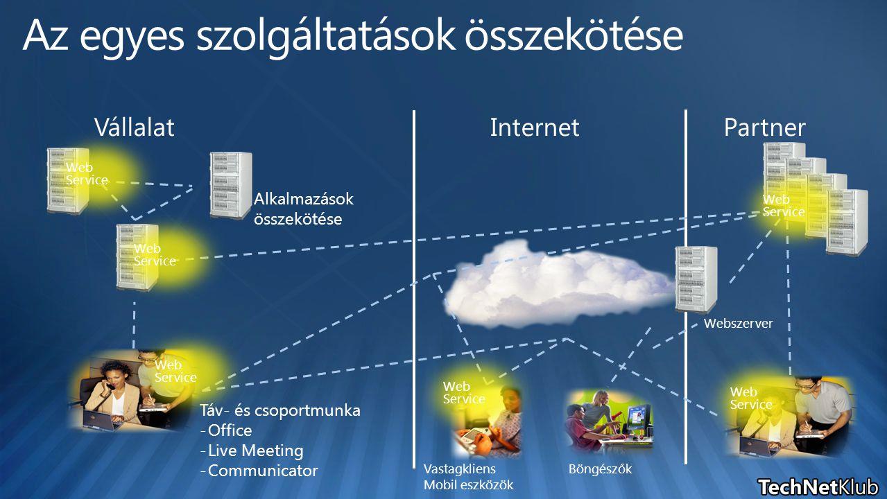 Alkalmazások összekötése Táv- és csoportmunka -Office -Live Meeting -Communicator Vastagkliens Mobil eszközök Böngészők Web Service Web Service Web Se