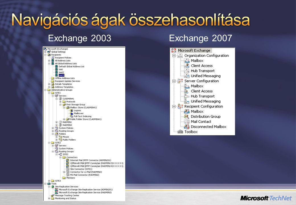 Exchange 2003 Exchange 2007