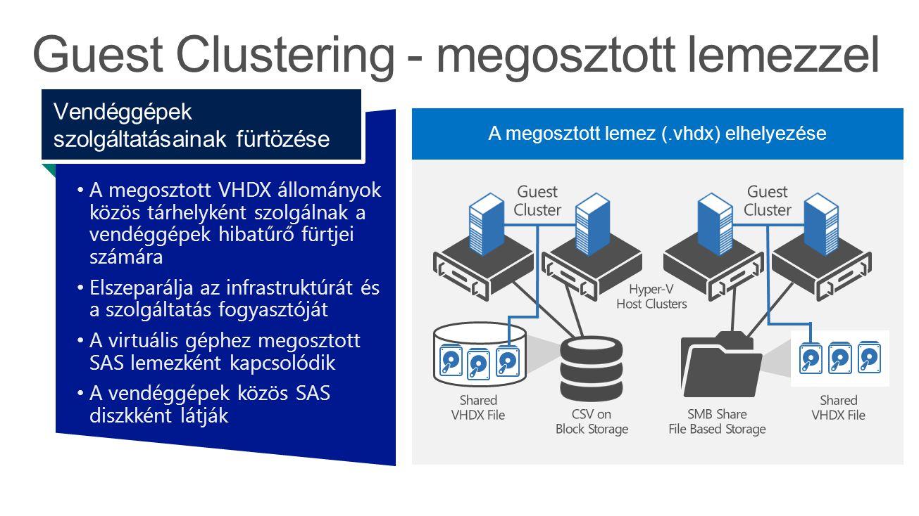 A megosztott VHDX állományokközös tárhelyként szolgálnak avendéggépek hibatűrő fürtjeiszámára Elszeparálja az infrastruktúrát ésa szolgáltatás fogyasztóját A virtuális géphez megosztottSAS lemezként kapcsolódik A vendéggépek közös SASdiszkként látják Vendéggépek szolgáltatásainak fürtözése A megosztott lemez (.vhdx) elhelyezése
