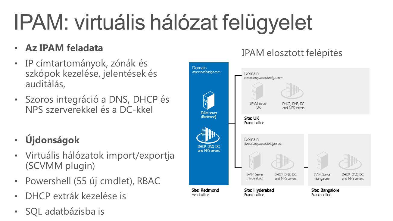 Az IPAM feladata IP címtartományok, zónák és szkópok kezelése, jelentések és auditálás, Szoros integráció a DNS, DHCP és NPS szerverekkel és a DC-kkel Újdonságok Virtuális hálózatok import/exportja (SCVMM plugin) Powershell (55 új cmdlet), RBAC DHCP extrák kezelése is SQL adatbázisba is IPAM: virtuális hálózat felügyelet IPAM elosztott felépítés Domain europe.corp.woodbridge.com IPAM Server (UK) DHCP, DNS, DC, and NPS servers IPAM Server (Bangalore) DHCP, DNS, DC, and NPS servers Domain fareast.corp.woodbridge.com IPAM Server (Hyderabad) DHCP, DNS, DC, and NPS servers Site: Hyderabad Branch office Site: Bangalore Branch office Site: UK Branch office IPAM server (Redmond) DHCP, DNS, DC, and NPS servers Site: Redmond Head office