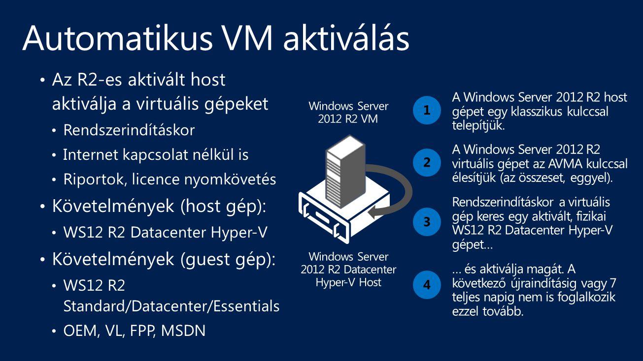 """Dinamikusan konfigurálható, a futóvirtuális gépen is VHD/VHDX fájlonként külön állítható Megakadályozza a virtuális gépek""""túlfutását Lehetővé teszi a konstans SLAbiztosítását Dinamikus, fix és differenciálislemezek támogatása Biztosítja az erőforrások egészséges elosztását"""