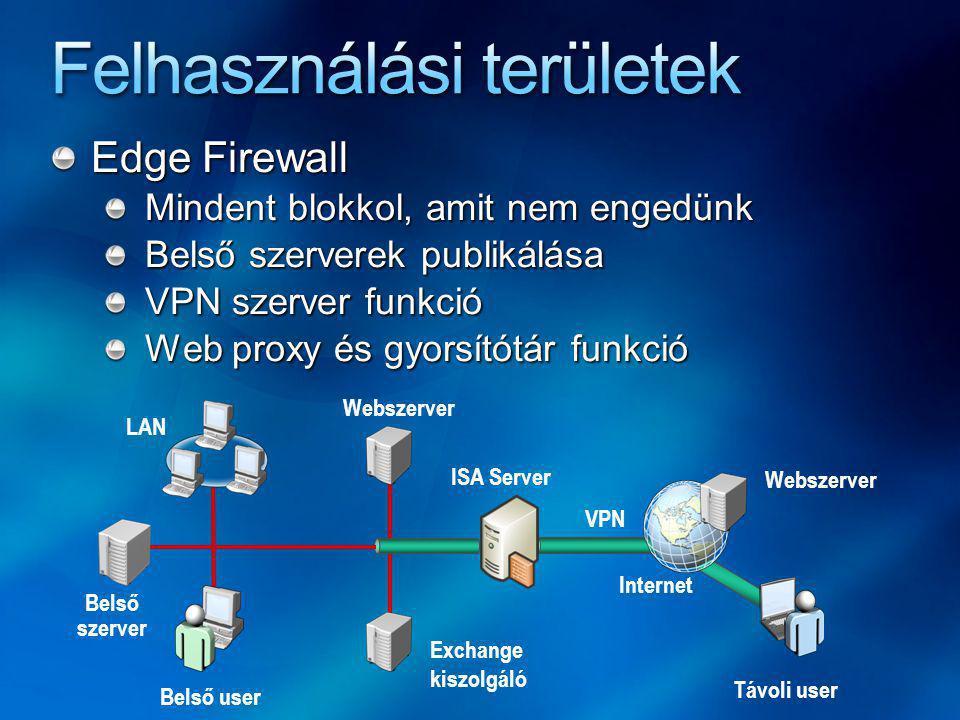 Edge Firewall Mindent blokkol, amit nem engedünk Belső szerverek publikálása VPN szerver funkció Web proxy és gyorsítótár funkció Belső user Exchange kiszolgáló Webszerver ISA Server Belső szerver LAN Webszerver VPN Internet Távoli user