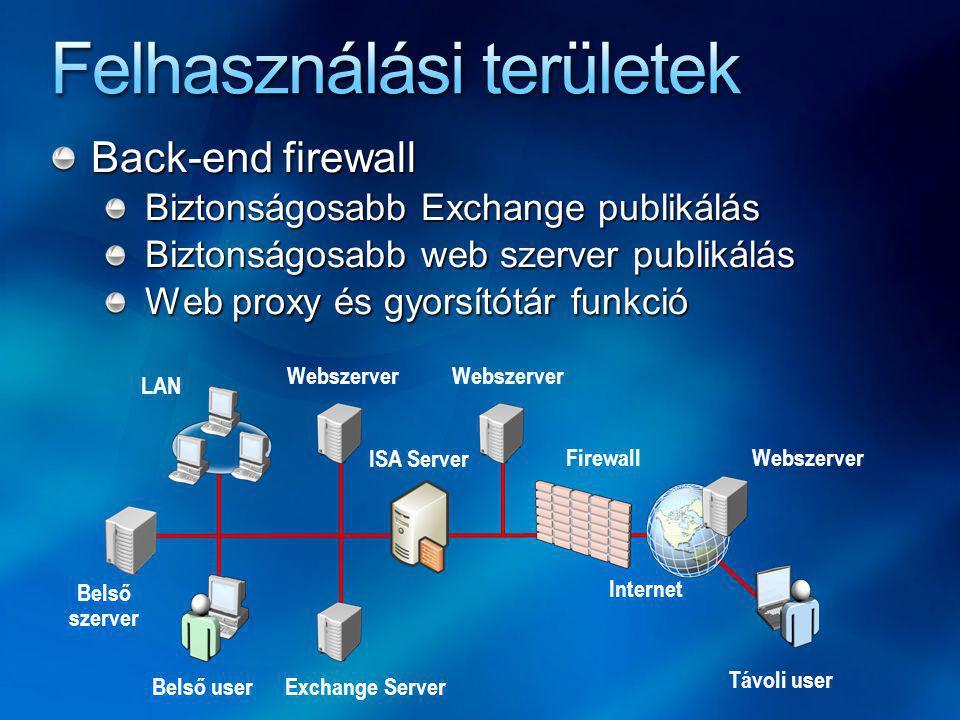 Back-end firewall Biztonságosabb Exchange publikálás Biztonságosabb web szerver publikálás Web proxy és gyorsítótár funkció Távoli user Internet Belső userExchange Server Belső szerver LAN Firewall ISA Server Webszerver